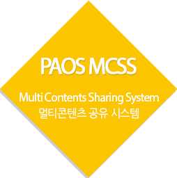 MCSS-Multi Contents Sharing System