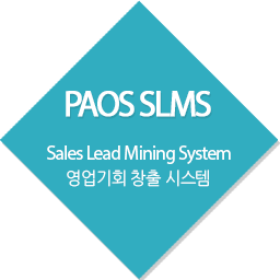 SLMS-Sales Lead Mining System